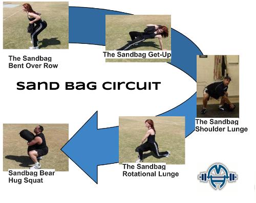 Sand Bag Circuit