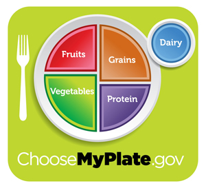 Balanced diet - USDA Choose My Plate