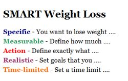 SMART Business Strategy applied to weight loss