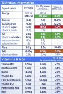 a Calorie and Nutrition Label