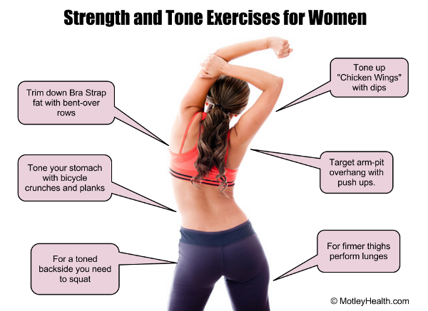 strength and tone for women
