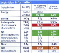 nutrition information label