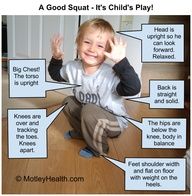 Squatting Is Childs Play