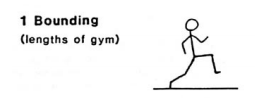 Gandy's bounding exercise