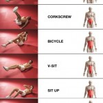 Imjur Elite ab workout