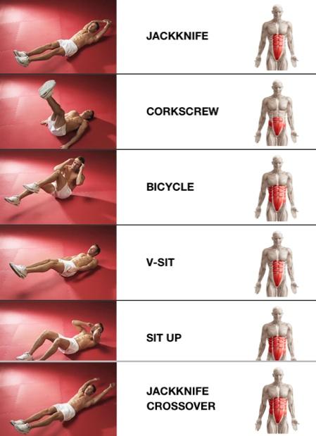 Imjur Elite ab workout