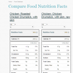 Compare Food Nutrition Facts Chicken Drumstick