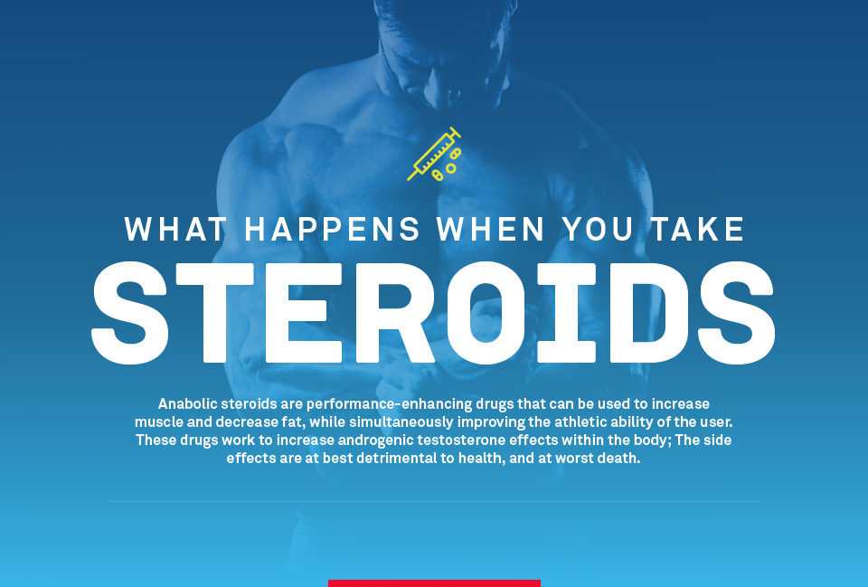 What happens when you take steroids infographic